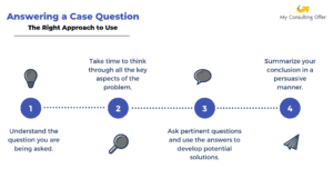 How to Answer a Case Interview