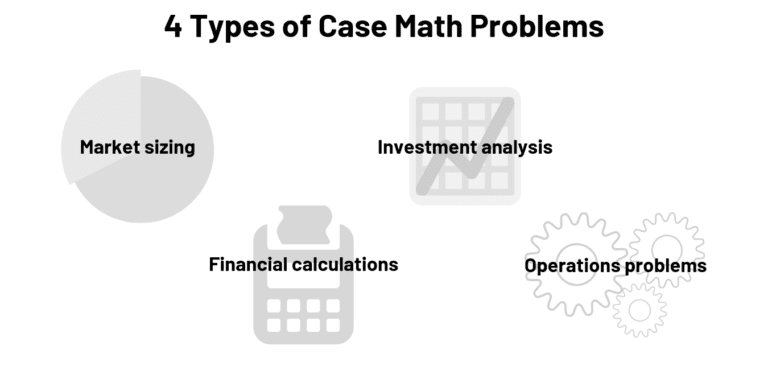 Consulting math - 4 types of problems.