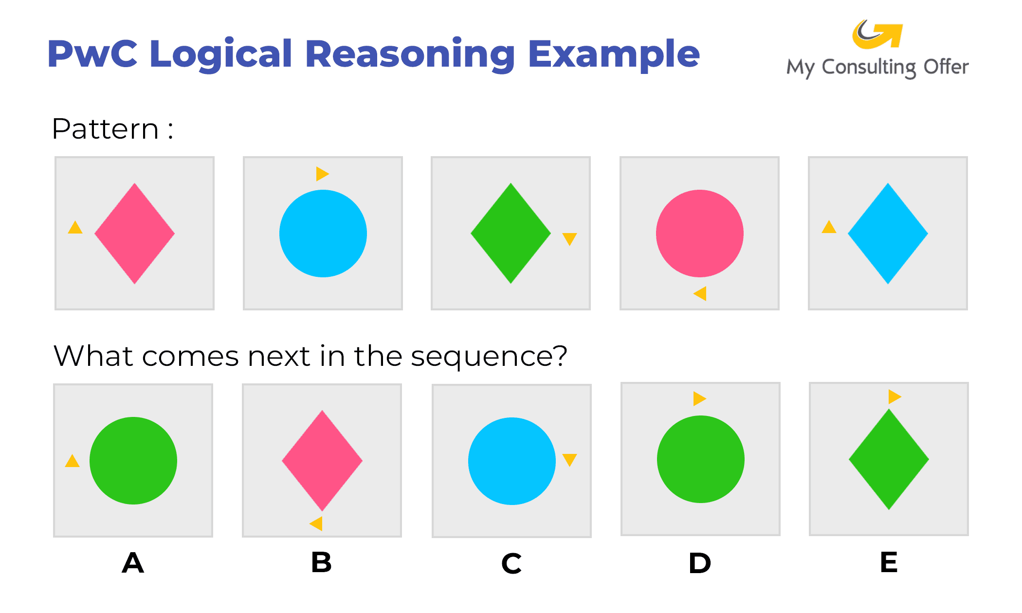 PwC Virtual Invite and Games Logical reasoning example
