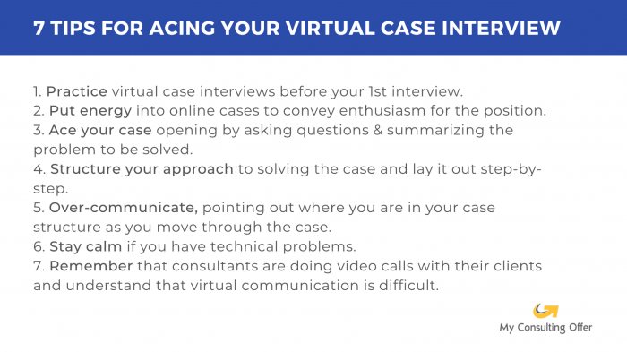 7 tips for acing your virtual case interview. This image summarizes the 7 tips outlined in this article.